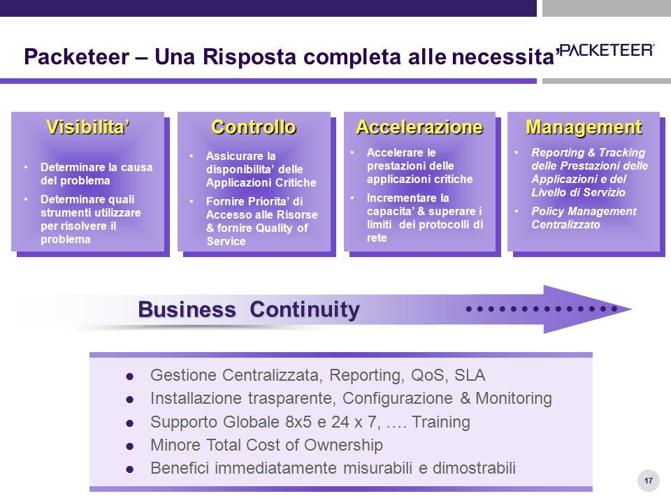 17 Packeteer – Una Risposta completa alle necessita'ControlloControllo Assicurare la disponibilita' delle Applicazioni Critiche Fornire Priorita' di A