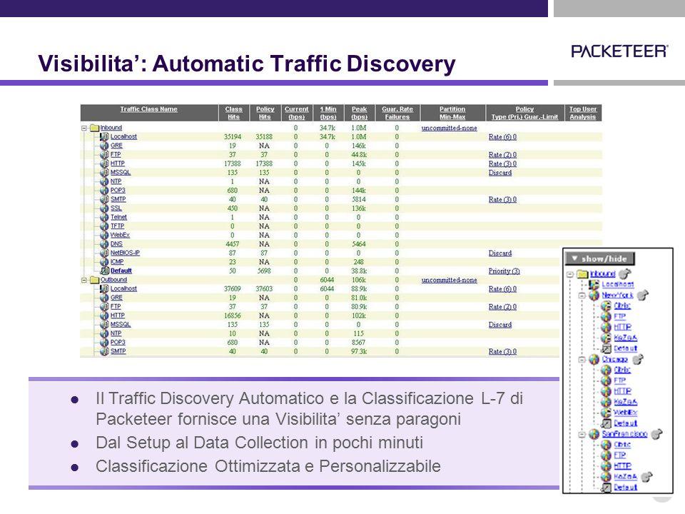 19 Visibilita': Automatic Traffic Discovery Il Traffic Discovery Automatico e la Classificazione L-7 di Packeteer fornisce una Visibilita' senza paragoni Dal Setup al Data Collection in pochi minuti Classificazione Ottimizzata e Personalizzabile