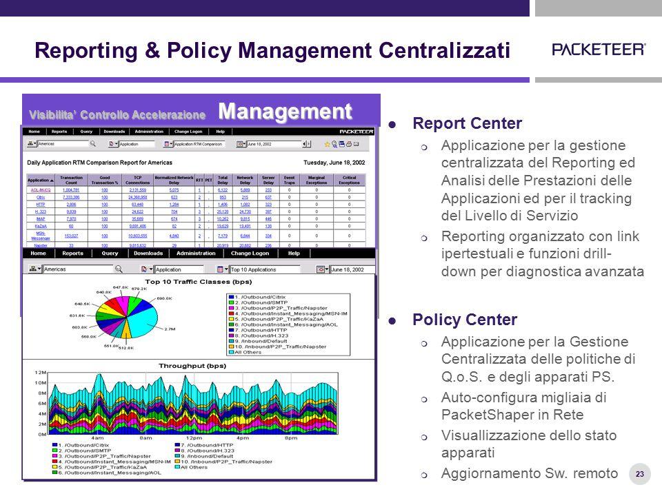 23 Reporting & Policy Management Centralizzati Report Center  Applicazione per la gestione centralizzata del Reporting ed Analisi delle Prestazioni d