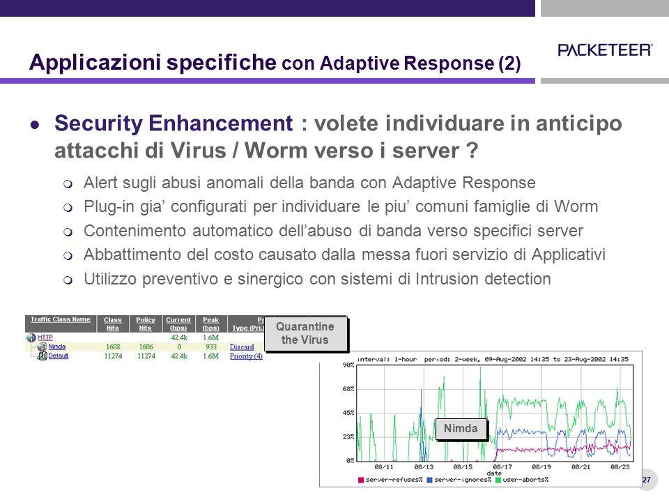 27 Applicazioni specifiche con Adaptive Response (2) Security Enhancement : volete individuare in anticipo attacchi di Virus / Worm verso i server ? 