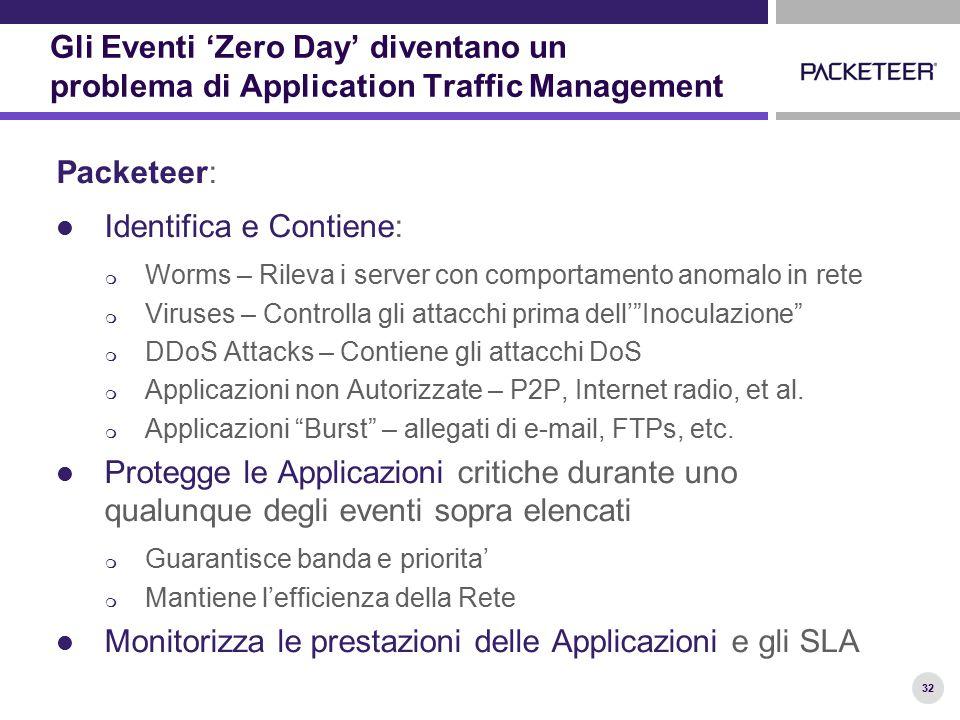 32 Gli Eventi 'Zero Day' diventano un problema di Application Traffic Management Packeteer: Identifica e Contiene:  Worms – Rileva i server con compo