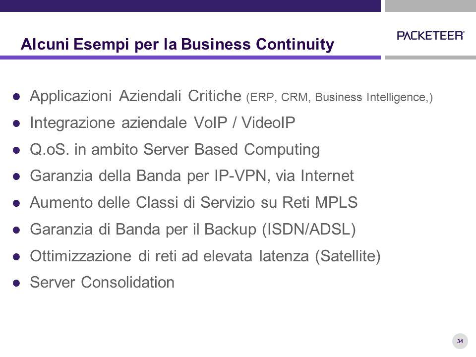 34 Alcuni Esempi per la Business Continuity Applicazioni Aziendali Critiche (ERP, CRM, Business Intelligence,) Integrazione aziendale VoIP / VideoIP Q.oS.