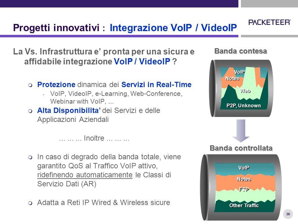 36 Progetti innovativi : Integrazione VoIP / VideoIP La Vs. Infrastruttura e' pronta per una sicura e affidabile integrazione VoIP / VideoIP ?  Prote