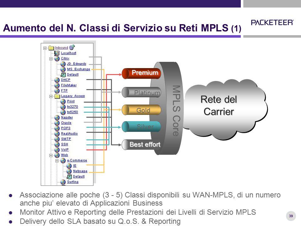 39 Rete del Carrier Carrier Aumento del N. Classi di Servizio su Reti MPLS (1) Associazione alle poche (3 - 5) Classi disponibili su WAN-MPLS, di un n