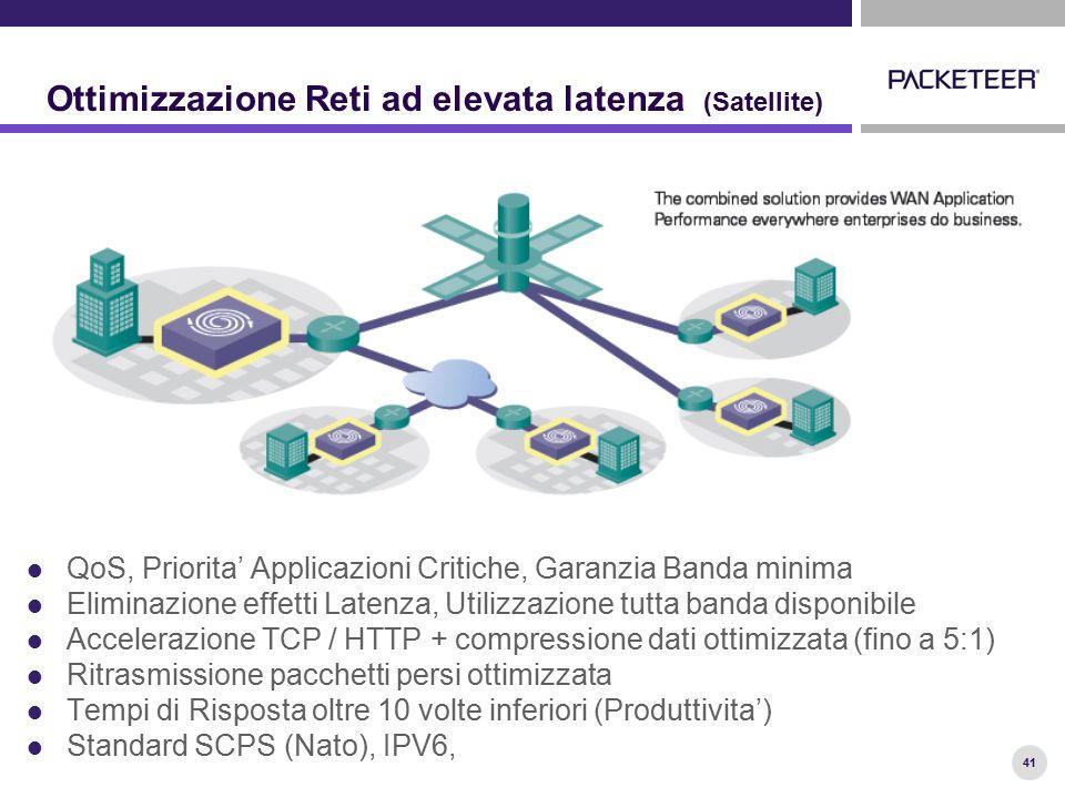 41 Ottimizzazione Reti ad elevata latenza (Satellite) QoS, Priorita' Applicazioni Critiche, Garanzia Banda minima Eliminazione effetti Latenza, Utiliz