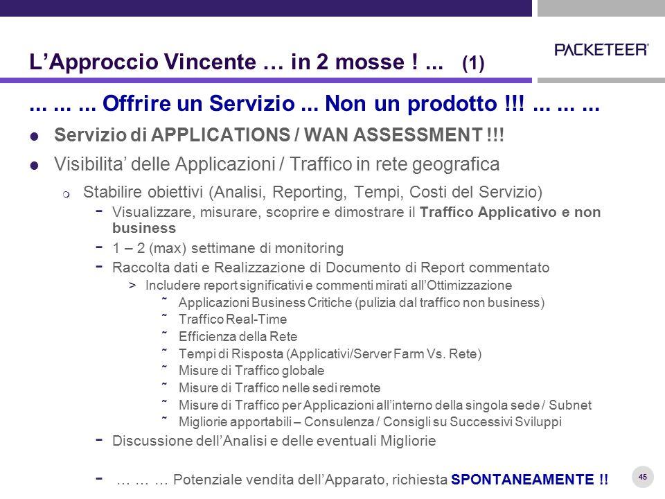 45 L'Approccio Vincente … in 2 mosse !... (1)......... Offrire un Servizio... Non un prodotto !!!......... Servizio di APPLICATIONS / WAN ASSESSMENT !