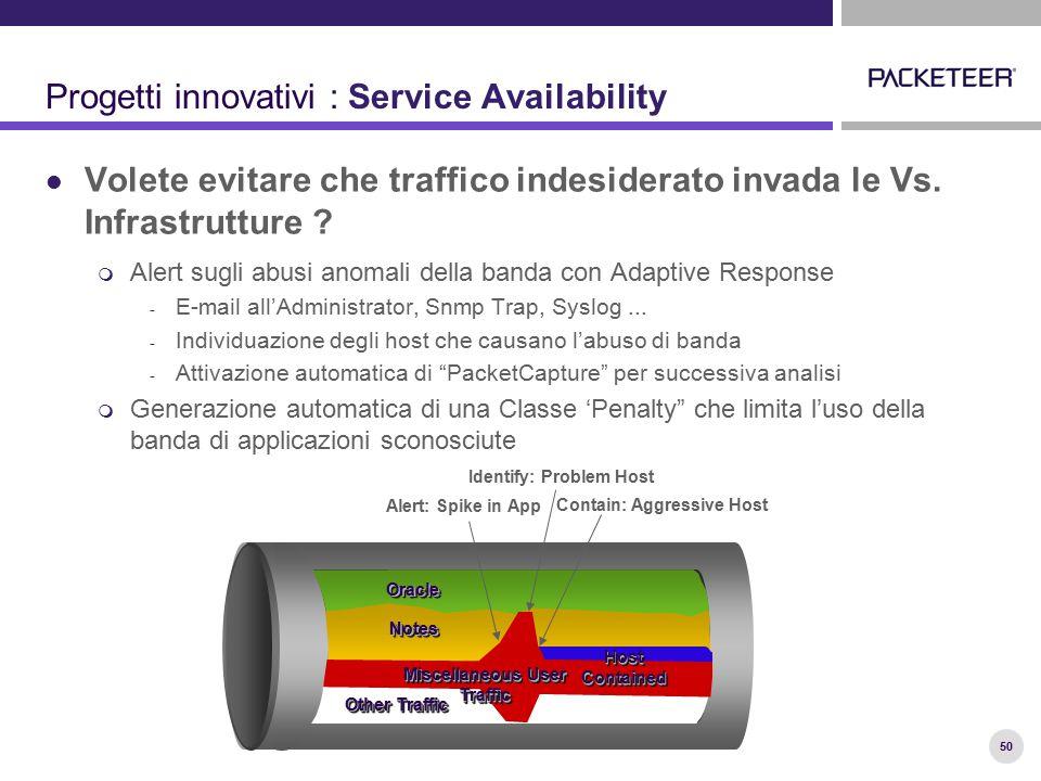 50 Progetti innovativi : Service Availability Volete evitare che traffico indesiderato invada le Vs. Infrastrutture ?  Alert sugli abusi anomali dell