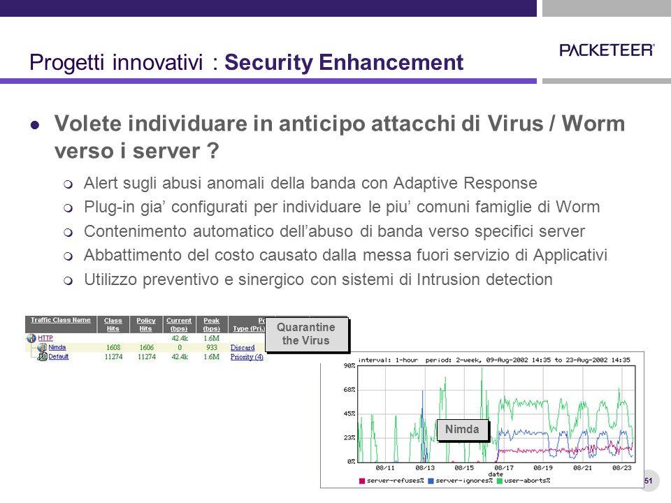 51 Progetti innovativi : Security Enhancement Volete individuare in anticipo attacchi di Virus / Worm verso i server ?  Alert sugli abusi anomali del