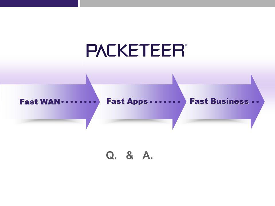 Fast Business Fast Apps Fast WAN Q. & A.