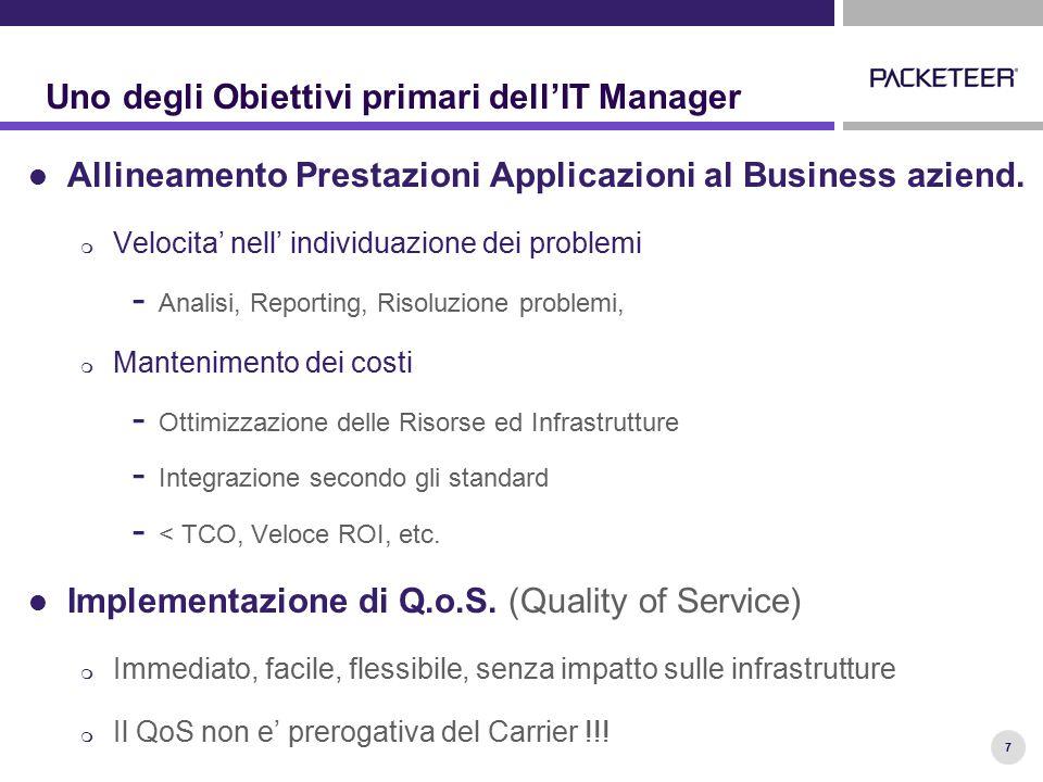 7 Uno degli Obiettivi primari dell'IT Manager Allineamento Prestazioni Applicazioni al Business aziend.  Velocita' nell' individuazione dei problemi