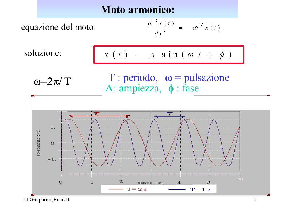 U.Gasparini, Fisica I1 equazione del moto: soluzione:  T : periodo,  = pulsazione A: ampiezza,   : fase Moto armonico: