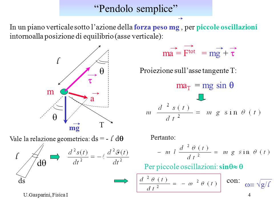 U.Gasparini, Fisica I5 Periodo: indipendente dalla massa m del pendolo: isocronismo del moto; dalla misura di T  determinazione di g  Moto di un pendolo semplice per piccole oscillazioni: Legge oraria del moto del pendolo : Legge oraria: