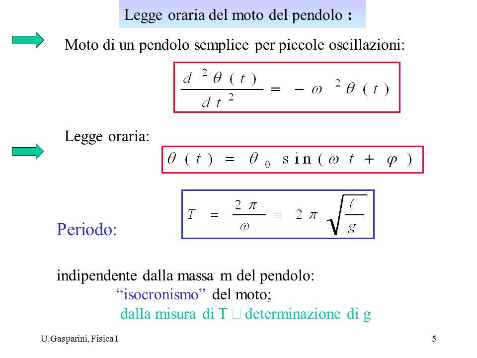 """U.Gasparini, Fisica I5 Periodo: indipendente dalla massa m del pendolo: """"isocronismo"""" del moto; dalla misura di T  determinazione di g  Moto di un"""