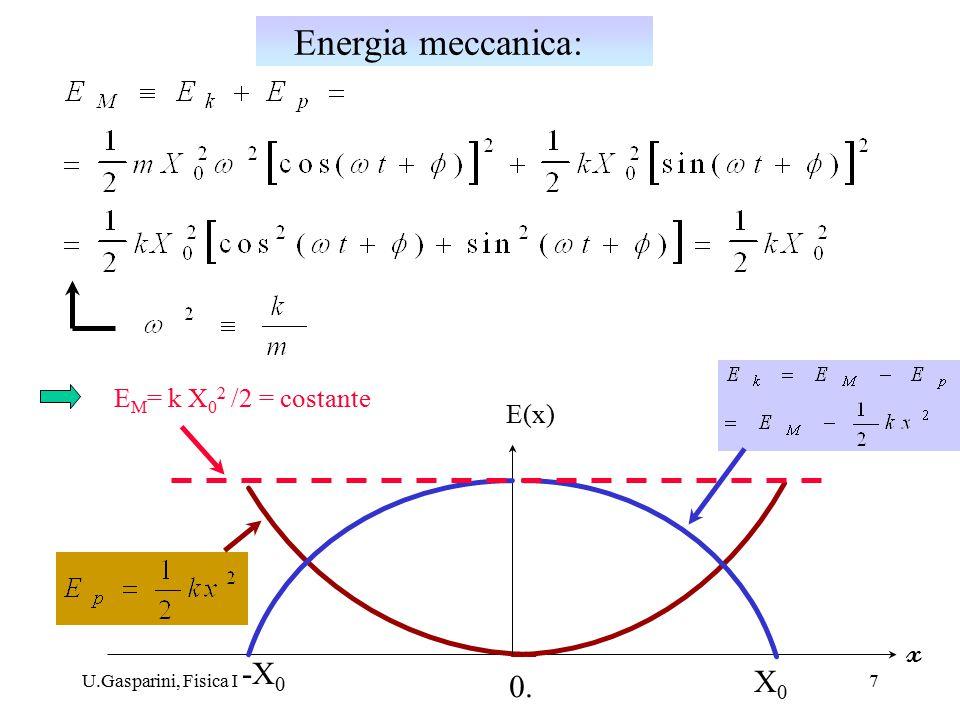 U.Gasparini, Fisica I7 E M = k X 0 2 /2 = costante E(x) x -X 0 X0X0 0. Energia meccanica: