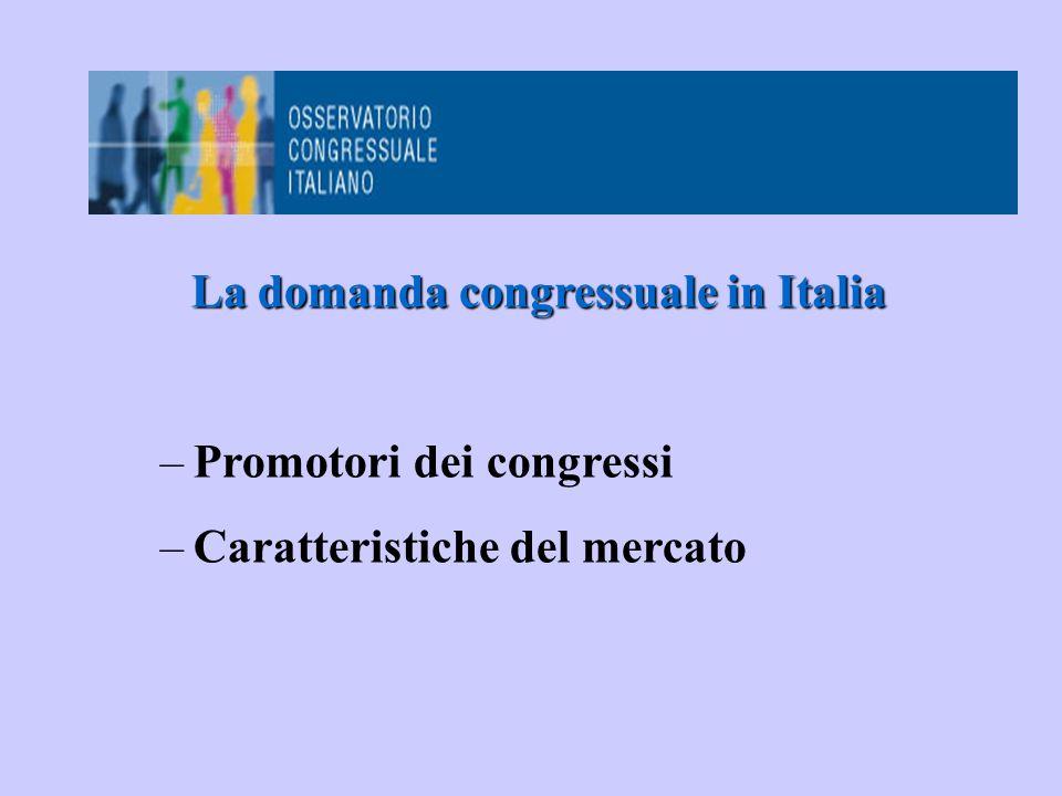 La domanda congressuale in Italia –Promotori dei congressi –Caratteristiche del mercato