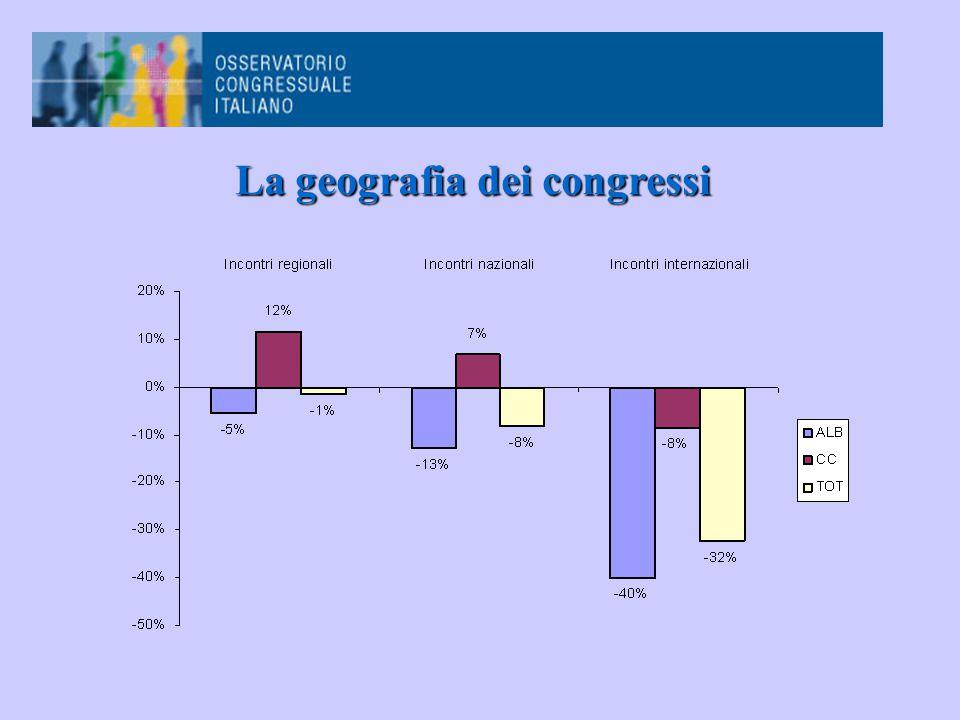 La geografia dei congressi