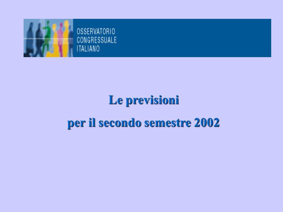 Le previsioni per il secondo semestre 2002