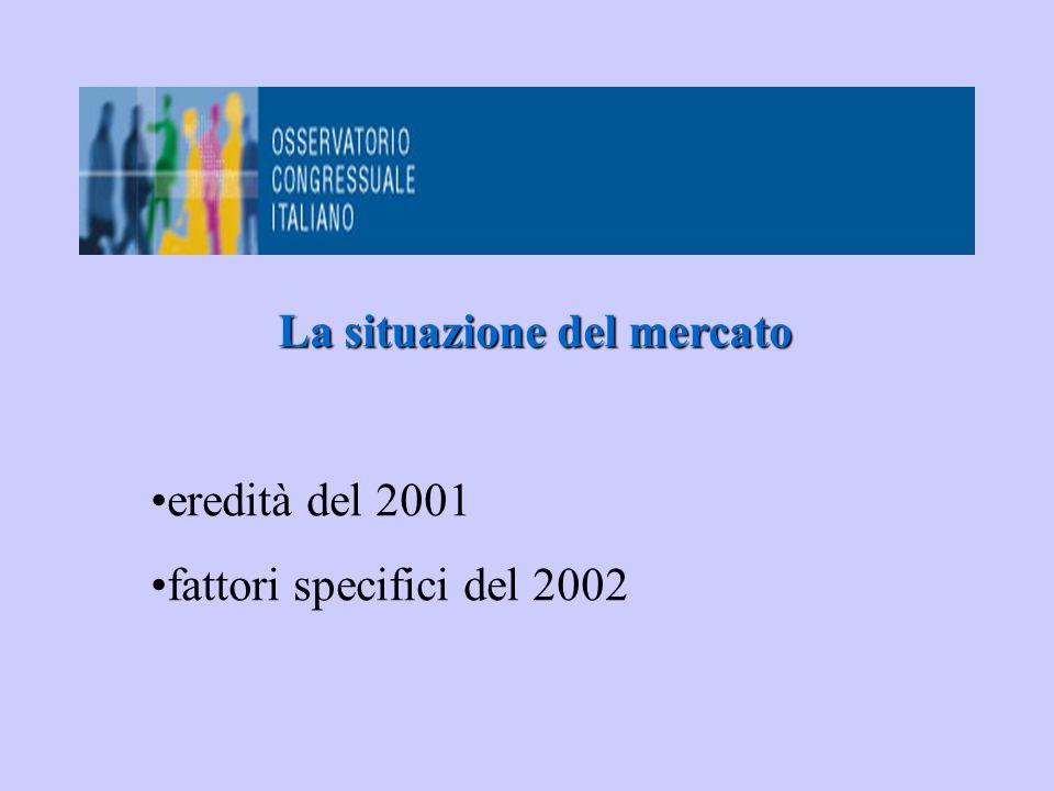 La situazione del mercato eredità del 2001 fattori specifici del 2002