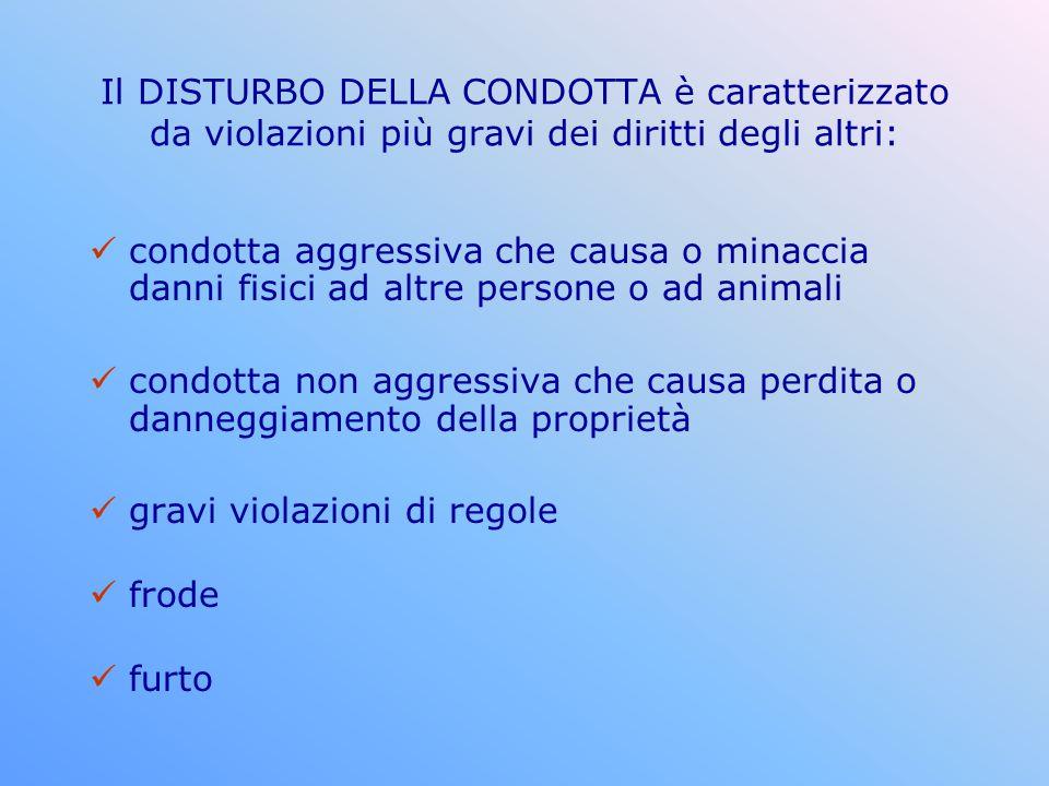 Il DISTURBO DELLA CONDOTTA è caratterizzato da violazioni più gravi dei diritti degli altri: condotta aggressiva che causa o minaccia danni fisici ad