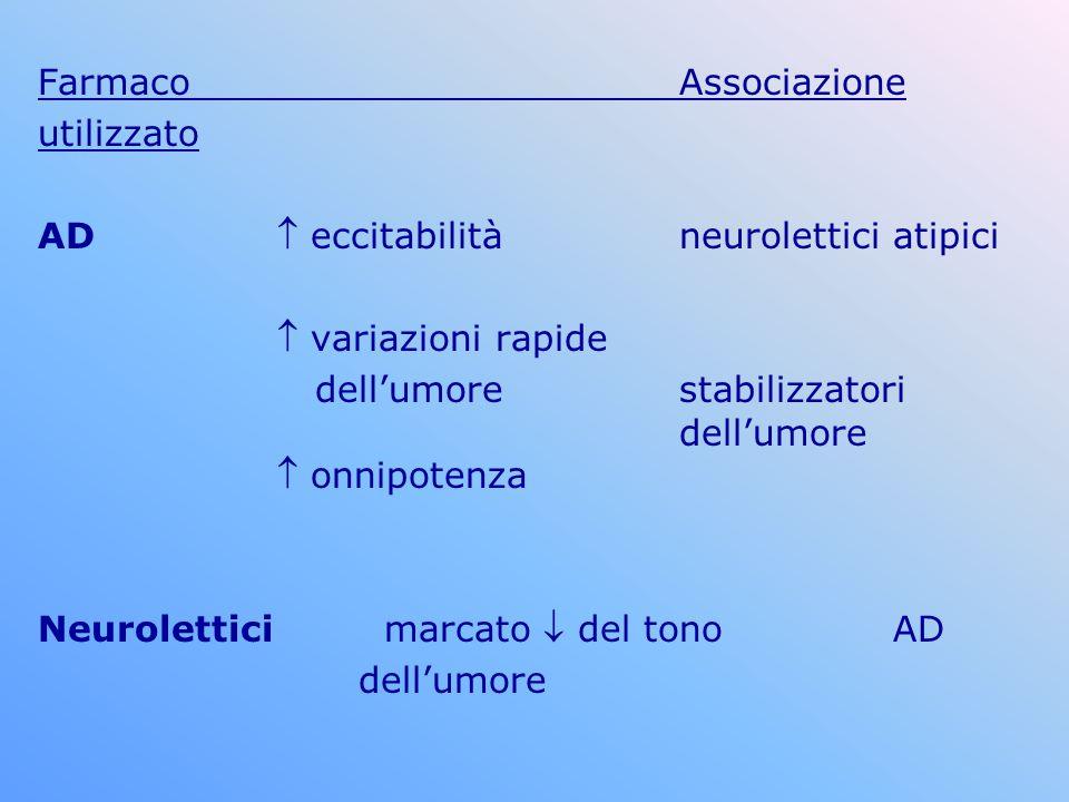 Farmaco Associazione utilizzato AD  eccitabilitàneurolettici atipici  variazioni rapide dell'umorestabilizzatori dell'umore  onnipotenza Neuroletti