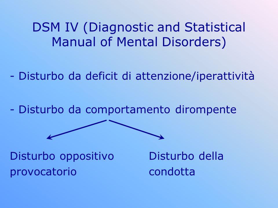 DSM IV (Diagnostic and Statistical Manual of Mental Disorders) - Disturbo da deficit di attenzione/iperattività - Disturbo da comportamento dirompente
