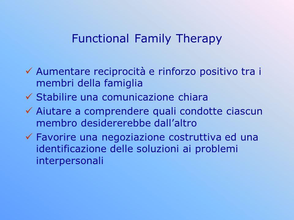 Functional Family Therapy Aumentare reciprocità e rinforzo positivo tra i membri della famiglia Stabilire una comunicazione chiara Aiutare a comprende