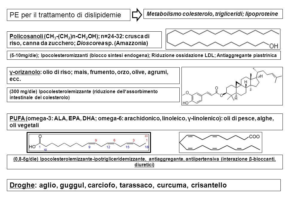 PE per il trattamento di dislipidemie Metabolismo colesterolo, trigliceridi; lipoproteine Policosanoli (CH 3 -(CH 2 )n-CH 2 OH); n=24-32: crusca di riso, canna da zucchero; Dioscorea sp.