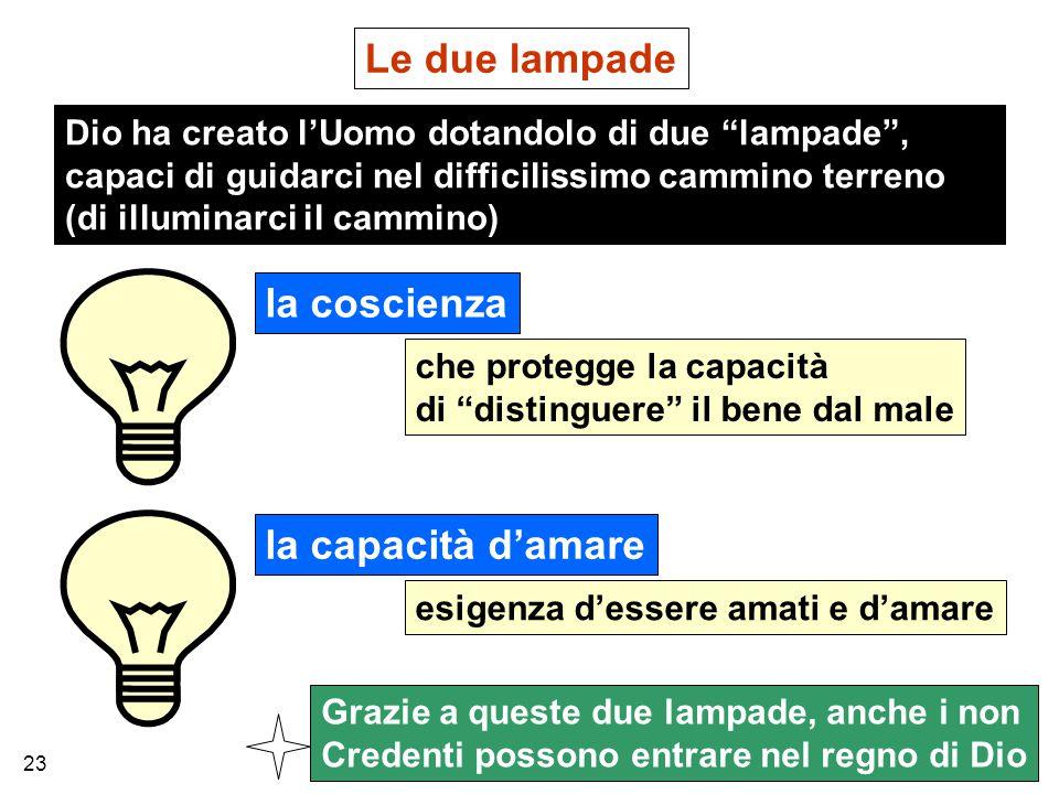 """Le due lampade Dio ha creato l'Uomo dotandolo di due """"lampade"""", capaci di guidarci nel difficilissimo cammino terreno (di illuminarci il cammino) che"""