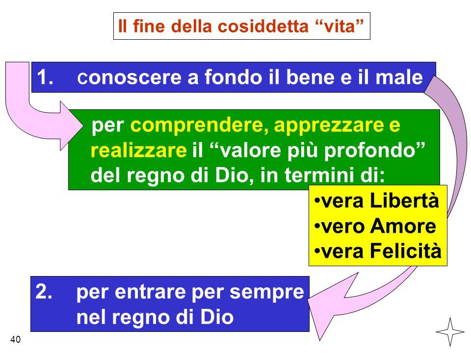 """Il fine della cosiddetta """"vita"""" per comprendere, apprezzare e realizzare il """"valore più profondo"""" del regno di Dio, in termini di: 2. per entrare per"""