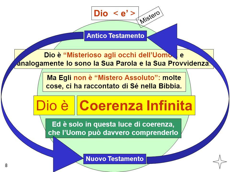"""Dio Mistero 8 Dio è """"Misterioso agli occhi dell'Uomo"""", e analogamente lo sono la Sua Parola e la Sua Provvidenza. Coerenza Infinita Ma Egli non è """"Mis"""