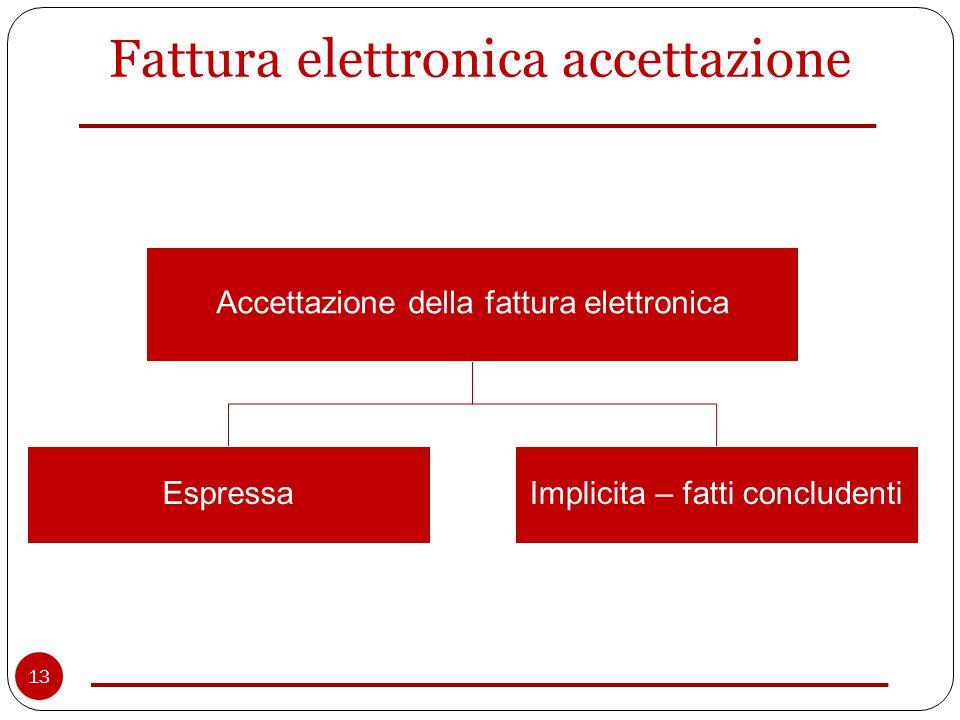 Accettazione della fattura elettronica EspressaImplicita – fatti concludenti Fattura elettronica accettazione 13