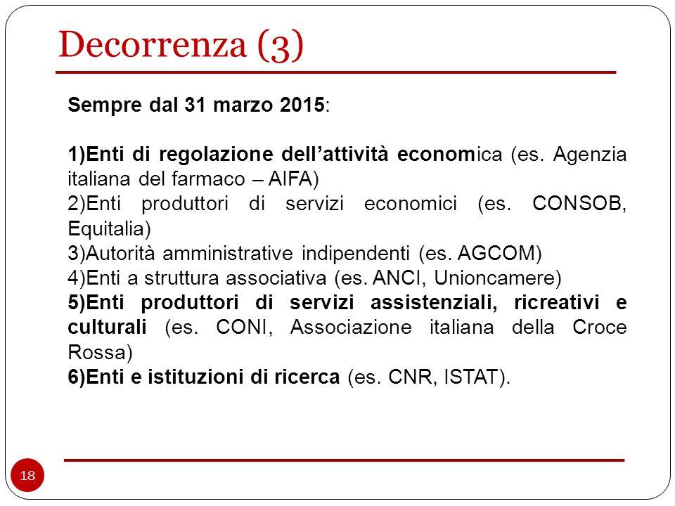 Decorrenza (3) Sempre dal 31 marzo 2015: 1)Enti di regolazione dell'attività economica (es.