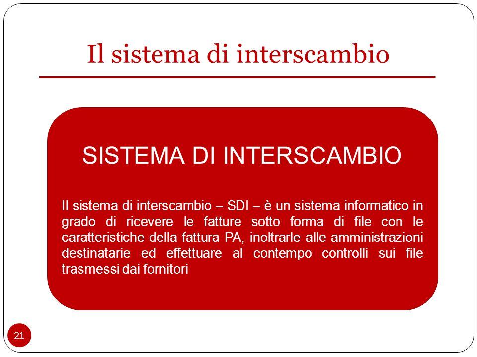 SISTEMA DI INTERSCAMBIO Il sistema di interscambio – SDI – è un sistema informatico in grado di ricevere le fatture sotto forma di file con le caratteristiche della fattura PA, inoltrarle alle amministrazioni destinatarie ed effettuare al contempo controlli sui file trasmessi dai fornitori Il sistema di interscambio 21