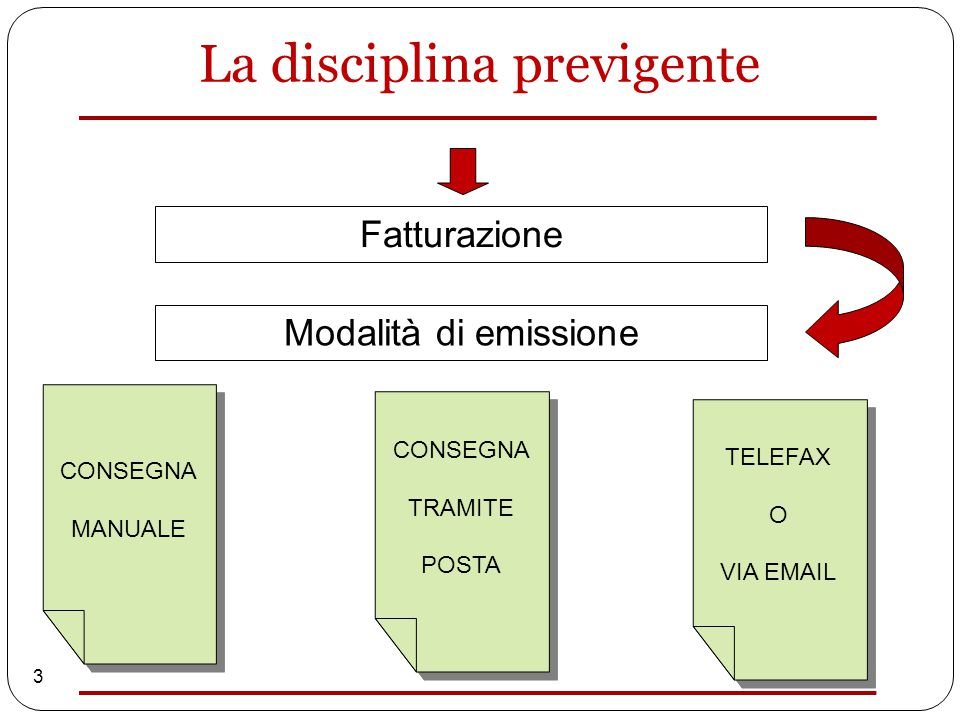 Invio Fattura elettronica Verso PA (obbligatoria) La PA può anche rifiutare la fattura Verso altri soggetti (non obbligatoria ) Fattura elettronica accettazione 14