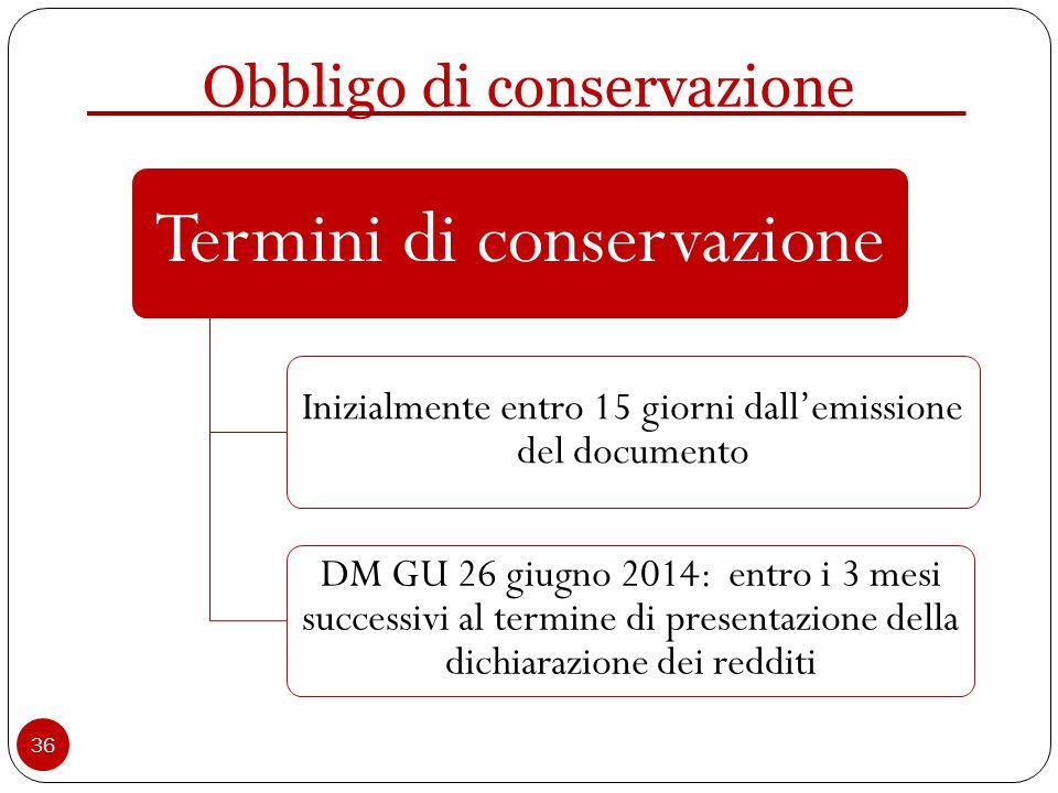 Termini di conservazione Inizialmente entro 15 giorni dall'emissione del documento DM GU 26 giugno 2014: entro i 3 mesi successivi al termine di presentazione della dichiarazione dei redditi 36 Obbligo di conservazione