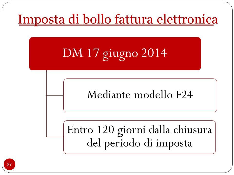 DM 17 giugno 2014 Mediante modello F24 Entro 120 giorni dalla chiusura del periodo di imposta 37 Imposta di bollo fattura elettronica