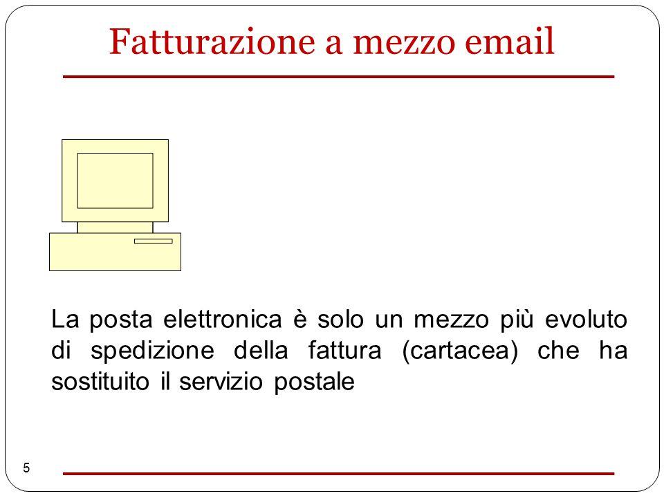 5 La posta elettronica è solo un mezzo più evoluto di spedizione della fattura (cartacea) che ha sostituito il servizio postale Fatturazione a mezzo email