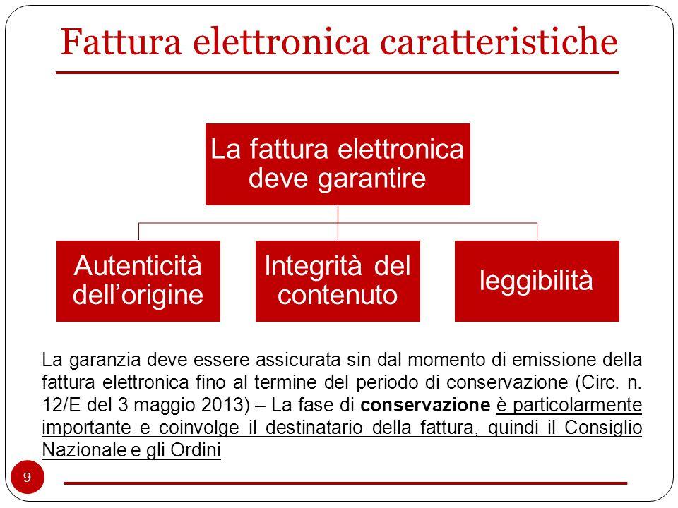 La fattura elettronica deve garantire Autenticità dell'origine Integrità del contenuto leggibilità La garanzia deve essere assicurata sin dal momento di emissione della fattura elettronica fino al termine del periodo di conservazione (Circ.