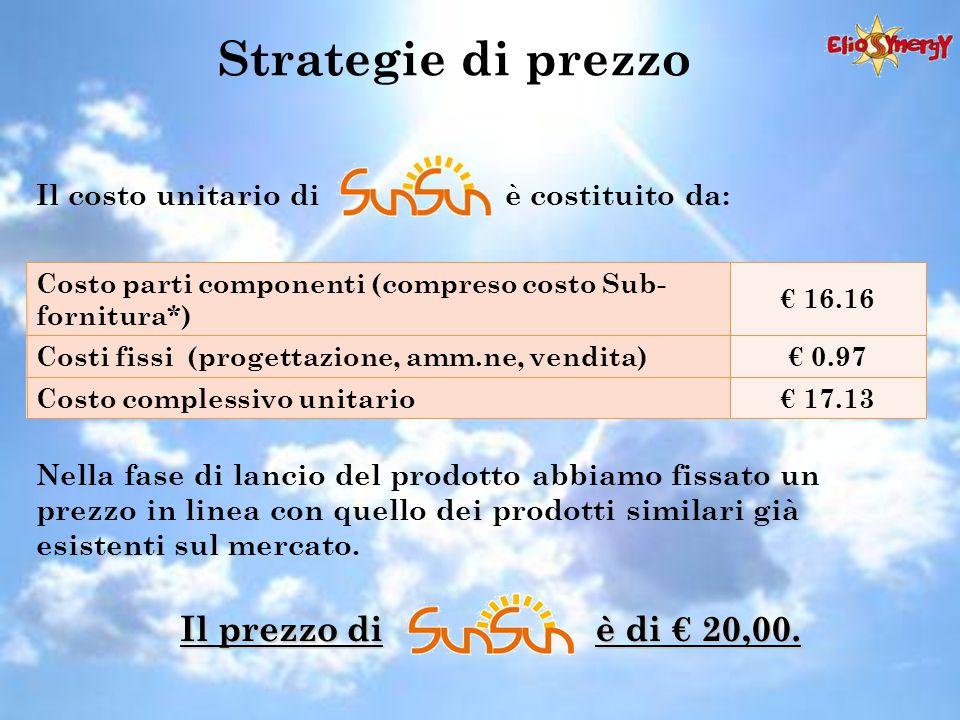 Strategie di prezzo Il costo unitario di Costo parti componenti (compreso costo Sub- fornitura*)  € 16.16 Costi fissi (progettazione, amm.ne, vendita