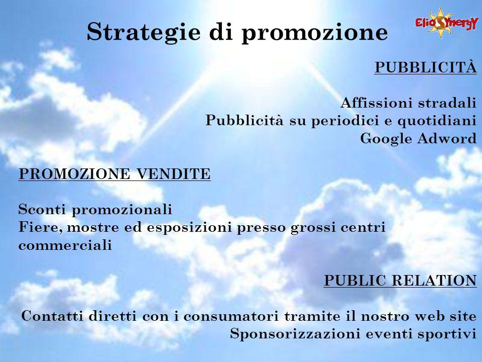 Strategie di promozione PUBBLICITÀ Affissioni stradali Pubblicità su periodici e quotidiani Google Adword PROMOZIONE VENDITE Sconti promozionali Fiere