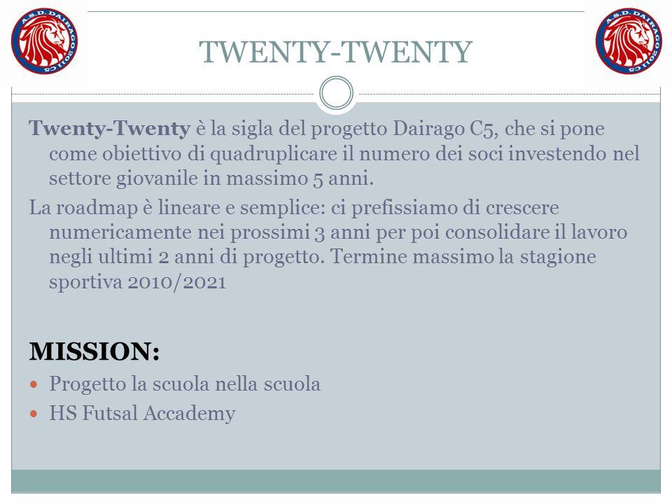 TWENTY-TWENTY Twenty-Twenty è la sigla del progetto Dairago C5, che si pone come obiettivo di quadruplicare il numero dei soci investendo nel settore giovanile in massimo 5 anni.