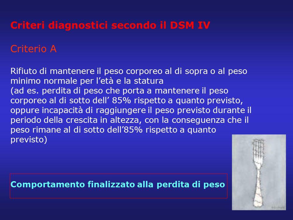 Criteri diagnostici secondo il DSM IV Criterio A Rifiuto di mantenere il peso corporeo al di sopra o al peso minimo normale per l'età e la statura (ad