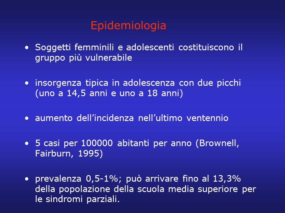 Epidemiologia Soggetti femminili e adolescenti costituiscono il gruppo più vulnerabile insorgenza tipica in adolescenza con due picchi (uno a 14,5 ann