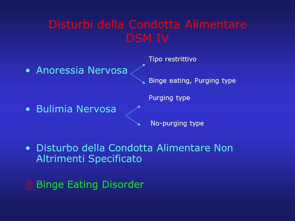 Disturbi della Condotta Alimentare DSM IV Tipo restrittivo Anoressia Nervosa Binge eating, Purging type Purging type Bulimia Nervosa No-purging type D