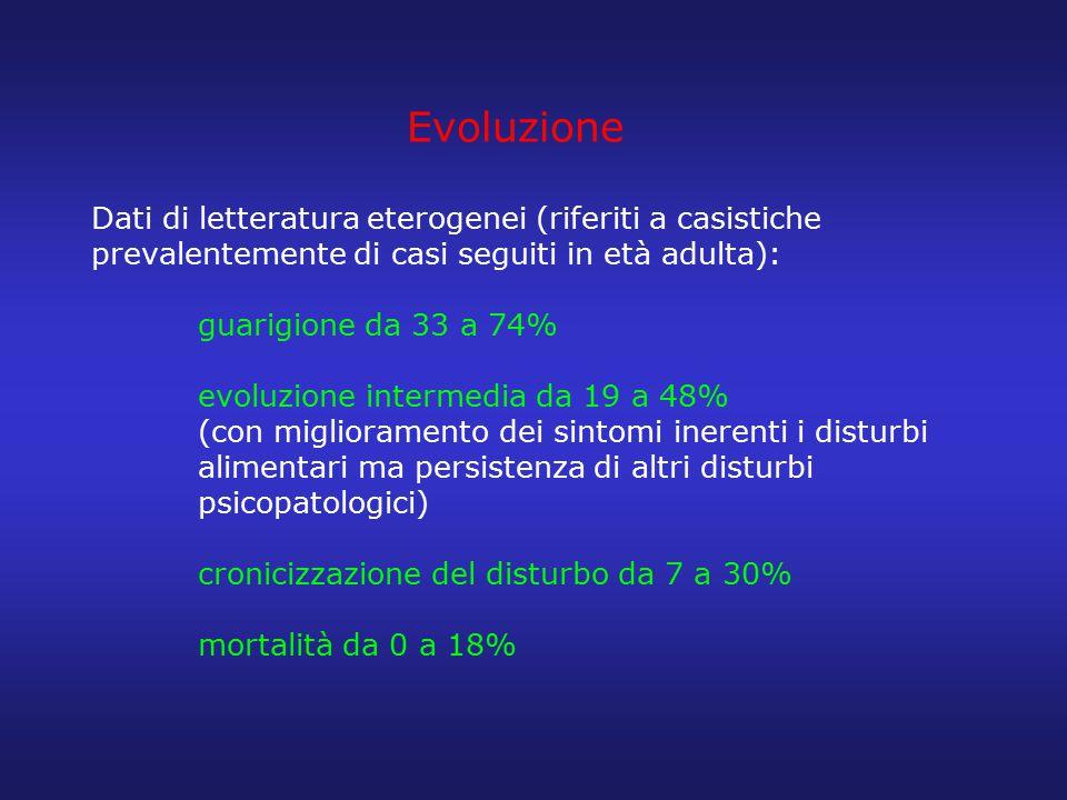 Evoluzione Dati di letteratura eterogenei (riferiti a casistiche prevalentemente di casi seguiti in età adulta): guarigione da 33 a 74% evoluzione int
