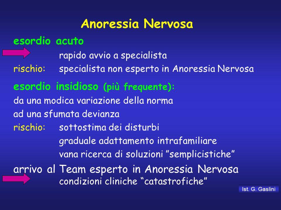 Anoressia Nervosa esordio acuto rapido avvio a specialista rischio: specialista non esperto in Anoressia Nervosa esordio insidioso (più frequente): da