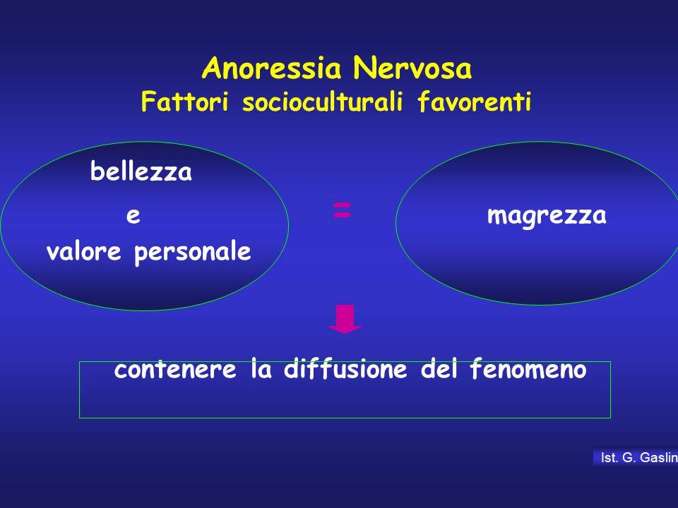 Anoressia Nervosa Fattori socioculturali favorenti bellezza e = magrezza valore personale contenere la diffusione del fenomeno Ist. G. Gaslini