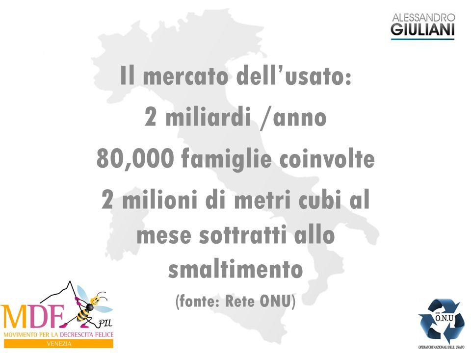 Il mercato dell'usato: 2 miliardi /anno 80,000 famiglie coinvolte 2 milioni di metri cubi al mese sottratti allo smaltimento (fonte: Rete ONU)