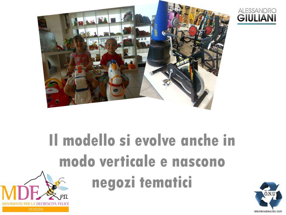 Il modello si evolve anche in modo verticale e nascono negozi tematici