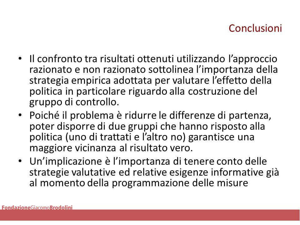 Conclusioni Il confronto tra risultati ottenuti utilizzando l'approccio razionato e non razionato sottolinea l'importanza della strategia empirica adottata per valutare l'effetto della politica in particolare riguardo alla costruzione del gruppo di controllo.